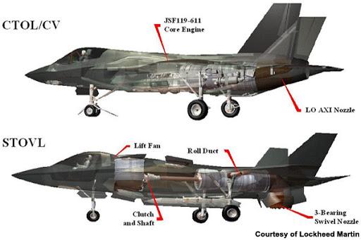 Lockheed F-35 Lightning II F-35-