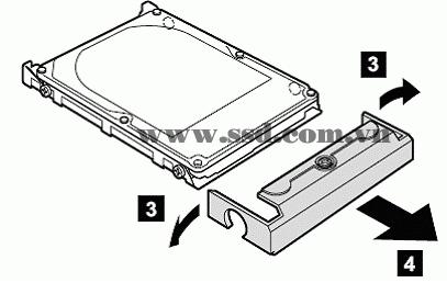 Hướng dẫn tháo lắp LAPTOP IBM™ ThinkPad T IBM8