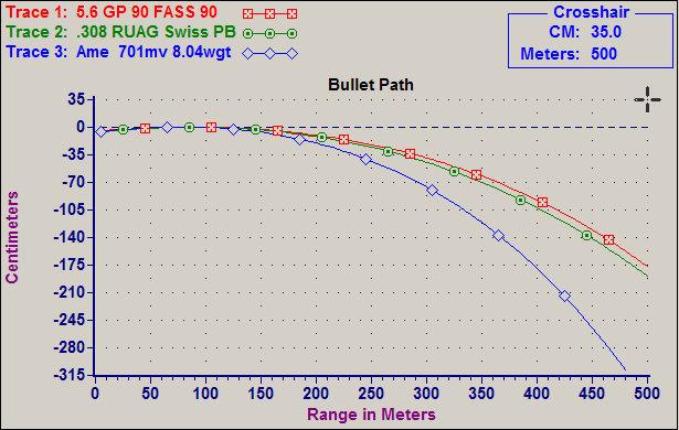 demande de conseils pour choisir un fusil - Page 2 Bullet%20Path