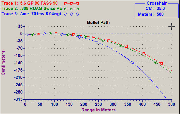 Swiss Arms SG 553 R - Page 2 Bullet%20Path