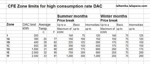 CFE electric rates vs USA rates Fullscreen%20capture%2013042011%2084443%20PM.bmp