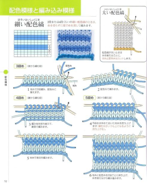 Giáo trình Đan - Knitting (2) 050