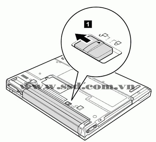 Hướng dẫn tháo lắp LAPTOP IBM™ ThinkPad T IBM1