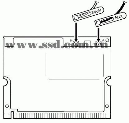 Hướng dẫn tháo lắp LAPTOP IBM™ ThinkPad T IBMa3_3.png
