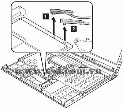 Hướng dẫn tháo lắp LAPTOP IBM™ ThinkPad T IBMa3_1.png