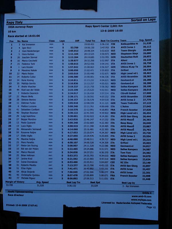 14/06 - IKSA Scooter EUROCUP Ivrea (It) 2009  (350 km- lyon) - Page 4 DSC01733