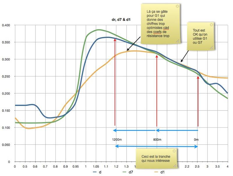 Tir incliné -- règles heuristiques 338%20LM%20didac