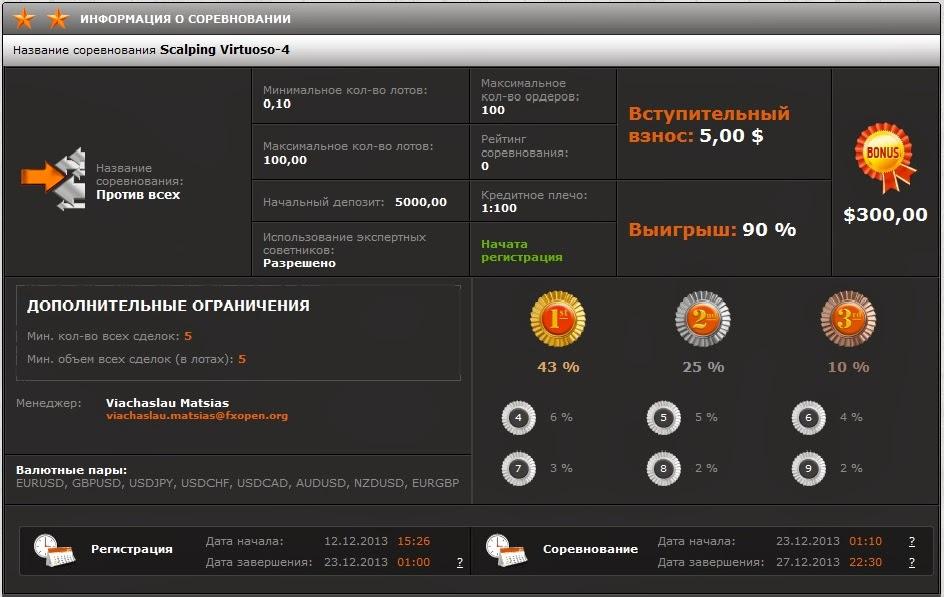 Марафон виртуозного скальпинга от ForexCup продолжается! Scalping_Virtuoso-4_ru