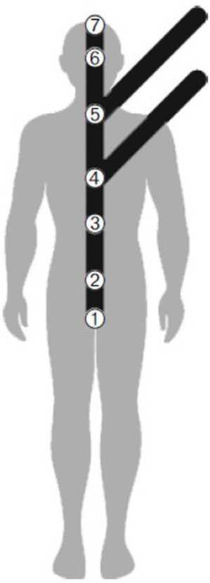Практика конфигурации руны Феху Image20