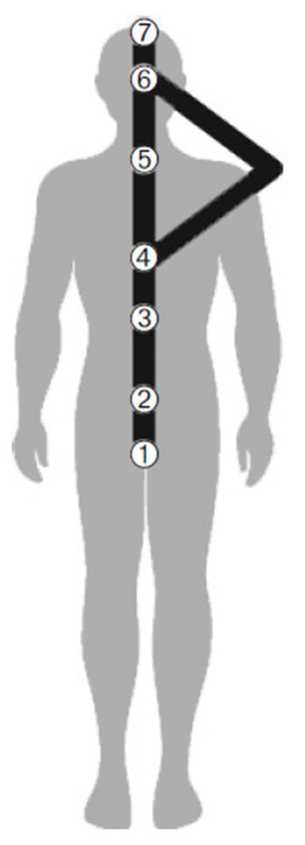 Практика конфигурации руны Турисаз Image24