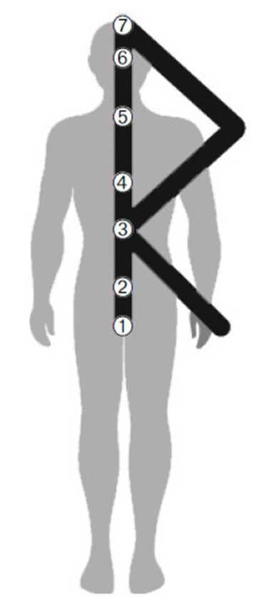 Практика конфигурации руны Райдо Image28