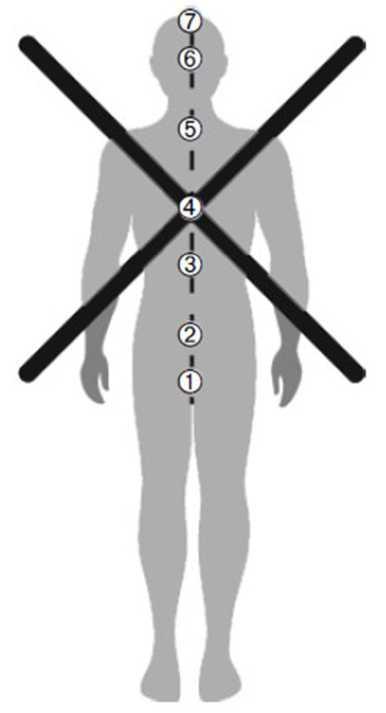 Практика конфигурации руны Гебо Image31