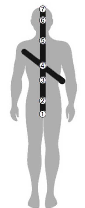 Практика конфигурации руны Наутиз Image37