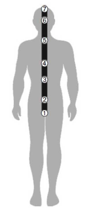 Практика конфигурации руны Иса Image38