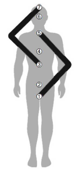 Практика конфигурации руны Йера Image40