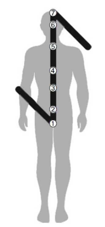 Практика конфигурации руны Эйваз Image42