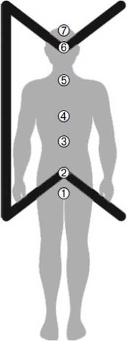 Практика конфигурации руны Перт Image45