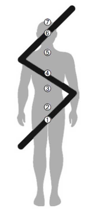 Практика конфигурации руны Соулу Image49