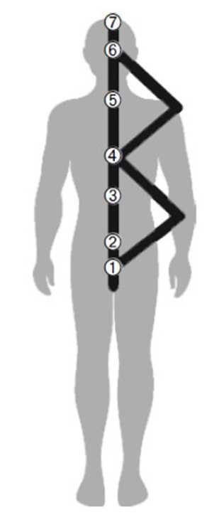 Практика конфигурации руны Беркана Image52