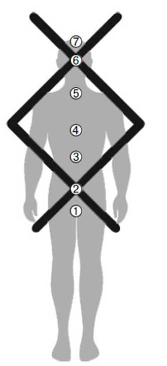 Практика конфигурации руны Ингуз Image60