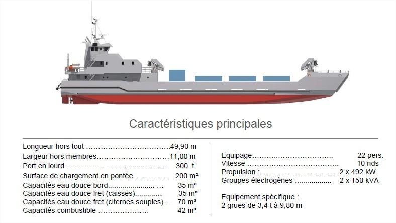 المغرب يتعاقد على سفينة الانزال و الدعم اللوجيستي LCT M50 2402718364
