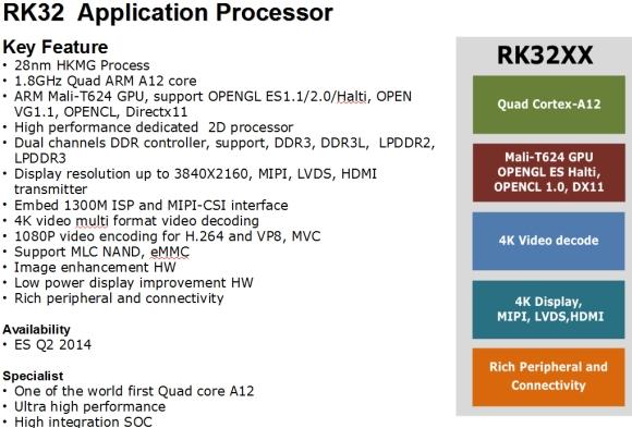 Rockchip préparer la nouvelle génération: Quad-core Cortex A-12 Rk32_01