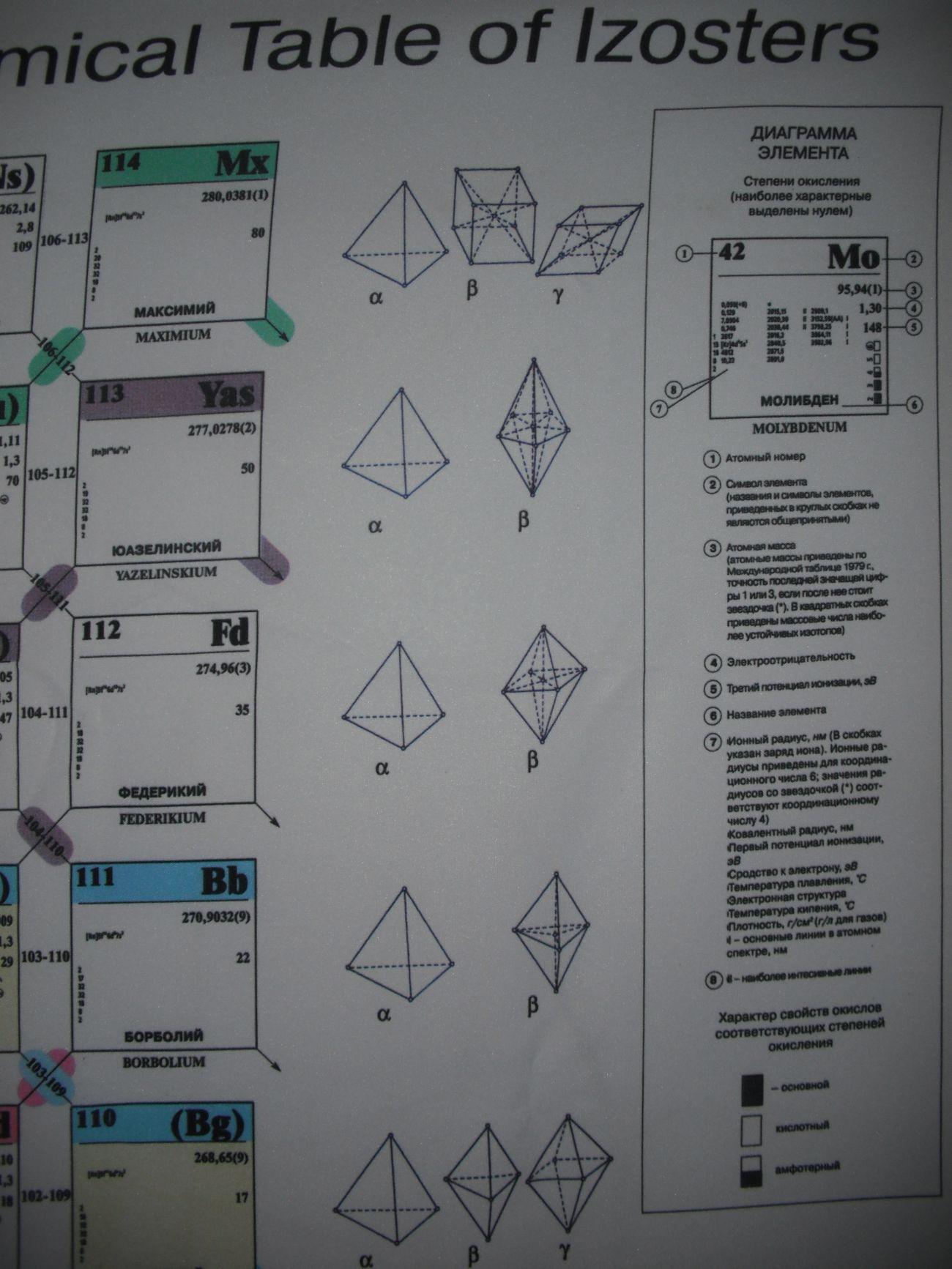 Подобие рунных и научных моделей. Dscf0420-1