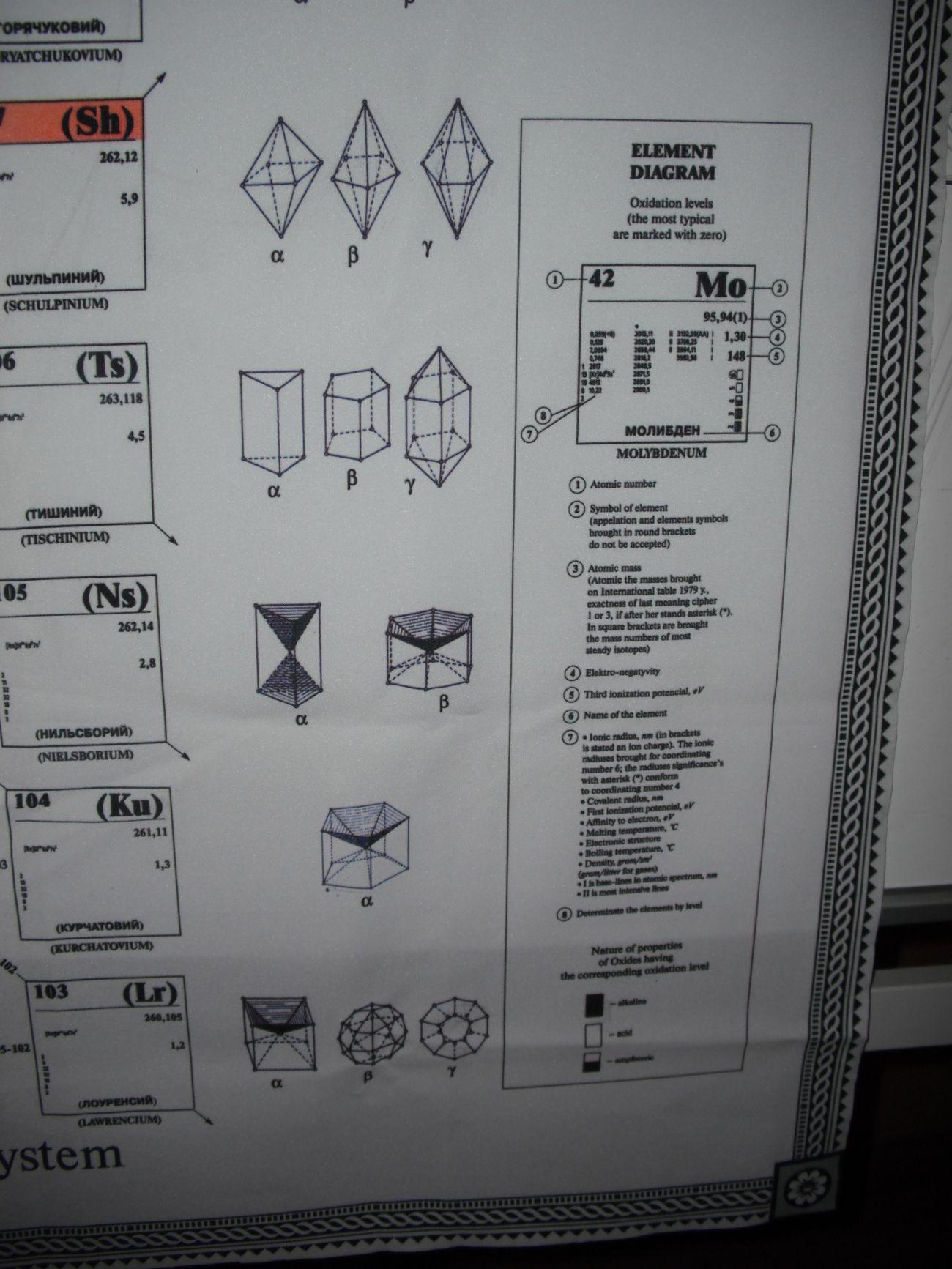 Подобие рунных и научных моделей. Dscf0428-1