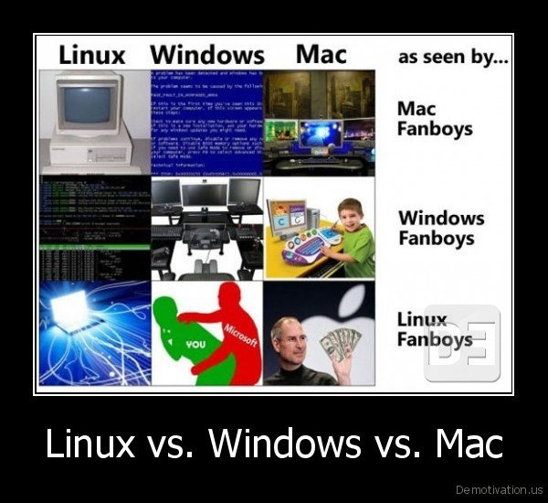 Pc astro sous linux Windows_Vs_Mac_Vs_Linux_2