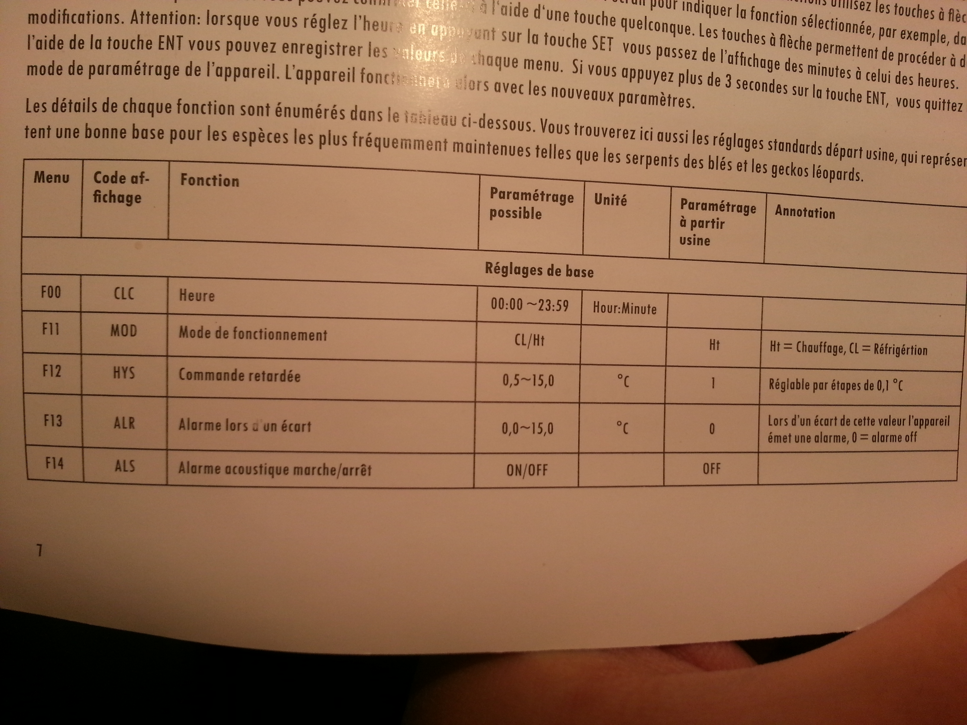 Réglage ThermoControl PRO II - Page 6 TCP01