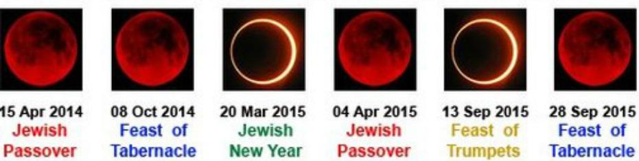 """sangre - """"Cuatro lunas de sangre"""" entre 2014-15, signo del Apocalipsis para un pastor protestante (en la CNN) 1386101218"""