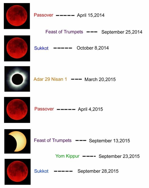 """sangre - """"Cuatro lunas de sangre"""" entre 2014-15, signo del Apocalipsis para un pastor protestante (en la CNN) 258163_orig"""