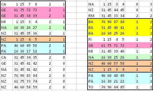 Analizzatore delle coppie Nz e TT Nz1