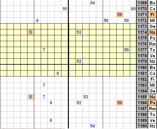 Analizzatore delle coppie Nz e TT Tt1