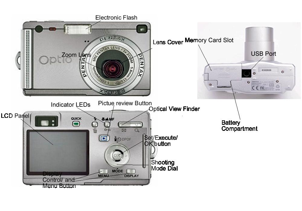 صور  توضح مكونات الكاميرا الرقمية بالتفصيل Parts-of-a-digital-camera