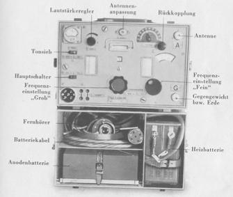 Les postes radio de la 116. Pz Div Torn-eb