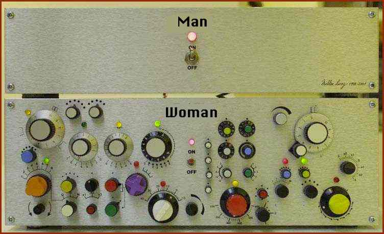 Women explained by engineers Switches