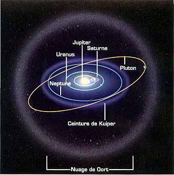 El Universo Nemesis-una-hipotesis-misteriosa-L-5gd7MI