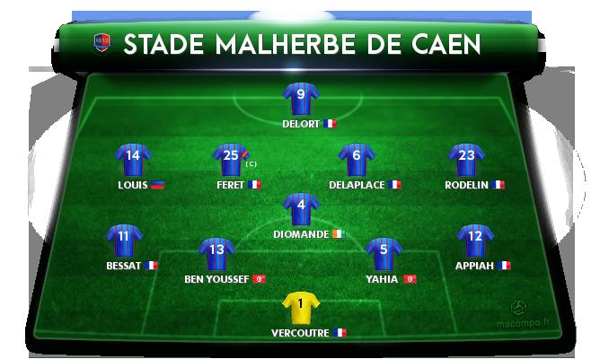 [36e journée de L1] SM Caen 0-0 SC Bastia GycdWH