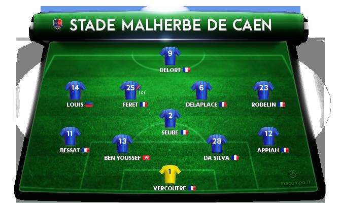 [37e journée de L1] FC Nantes 1-2 SM Caen MRiWi9