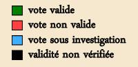 Test communautaire volant Fanatec: LE VOTE Fanatec%20CT%20title%20validit%e9%20votes