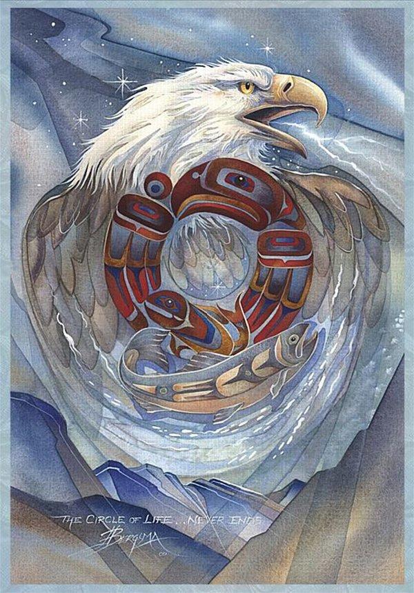 зодиак - Тотемный гороскоп индейцев. Klan_yastreb