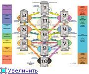 КАРМИЧЕСКОЕ ДРЕВО 7289546