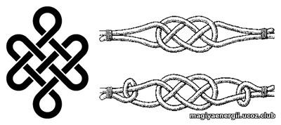 Узелок удачи. Где и как завязывать магические узлы S6535107