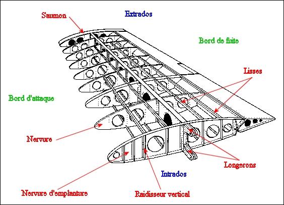 2011: Le 17/05 à 18 h 30 en face de géant castres - (78) - Page 4 Aile