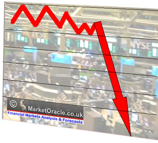 Money Murder Mystery: Who Killed the Stock Market? Stock-market-disappointed