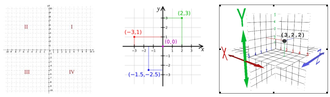 Poznati matematičari  Kor-sis