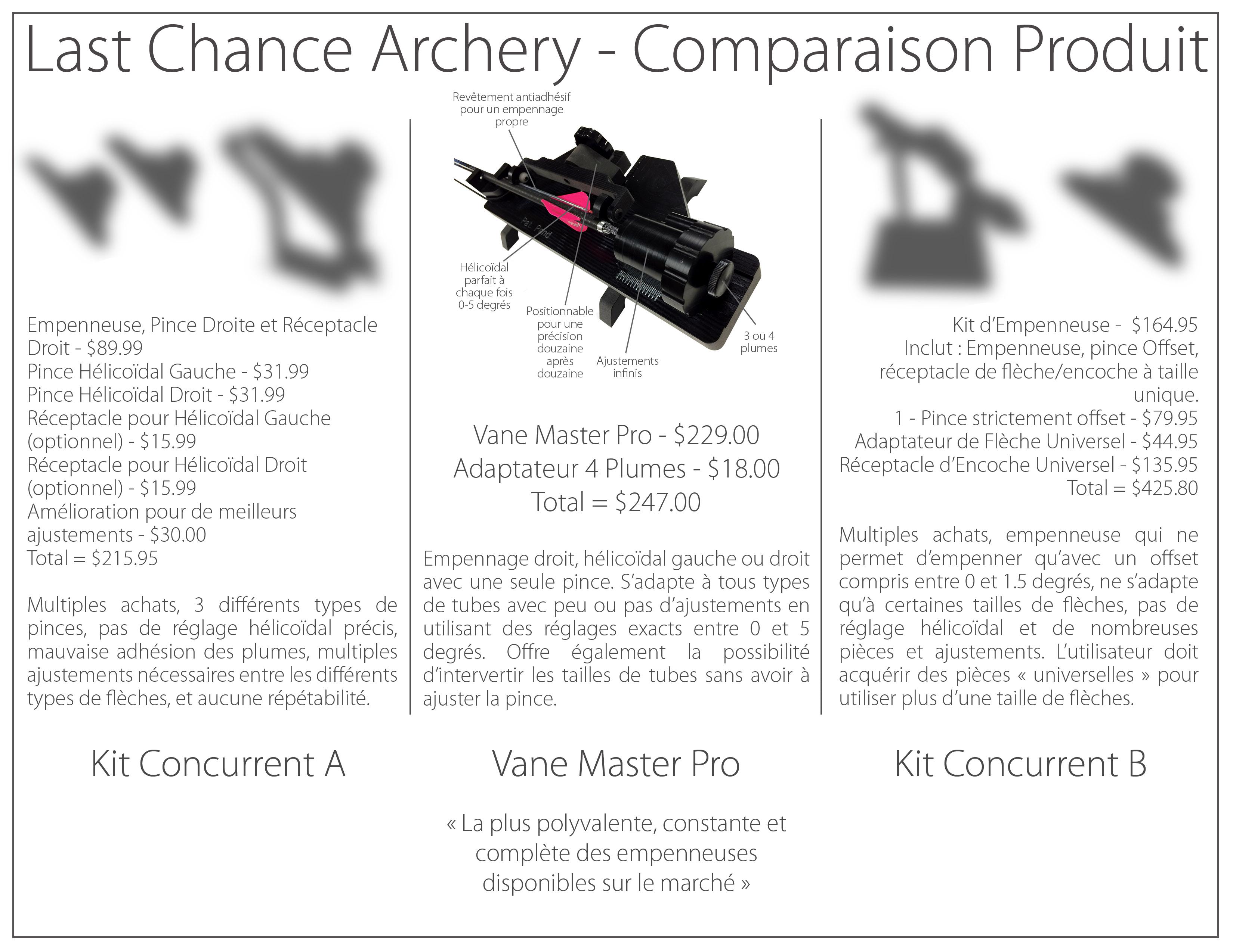 Last Chance Archery 2016 VMP