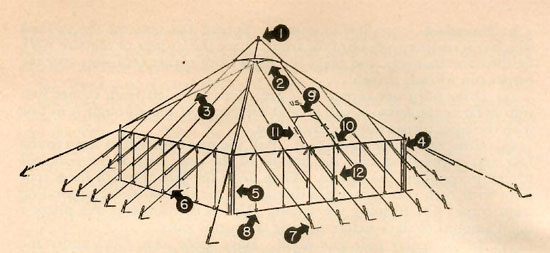 [REF] Tent, Fire-Resistant, Pyramidal, M-1934, Olive Drab (Stock No. 24-T-320) Pyramid