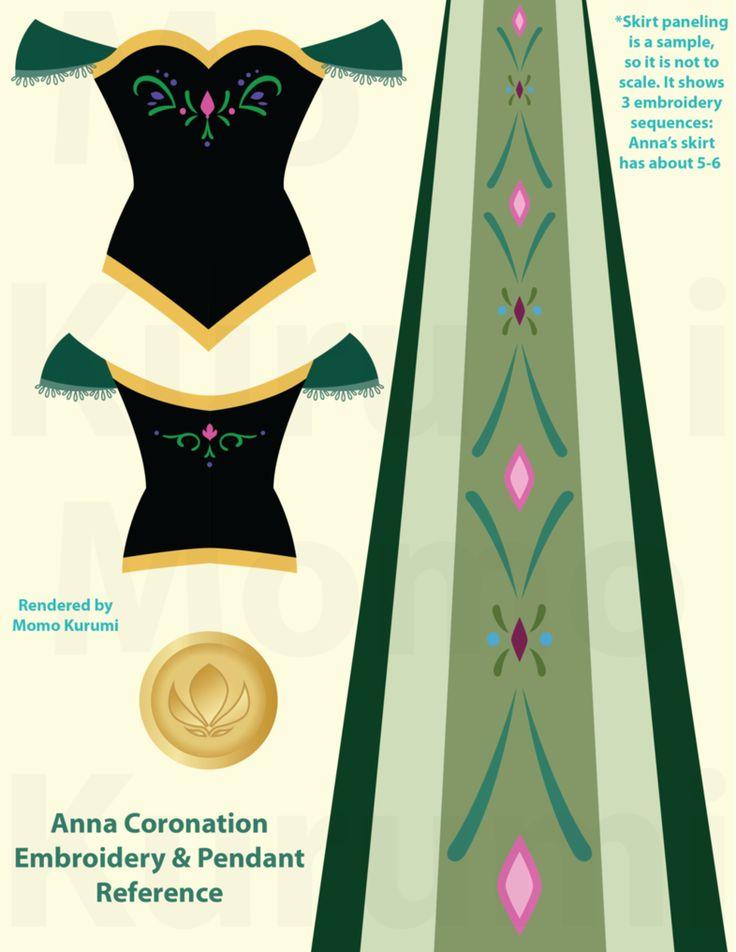 [Terminé] Anna, la reine des neiges 560e05a0d828d753a57023d5153d95d4
